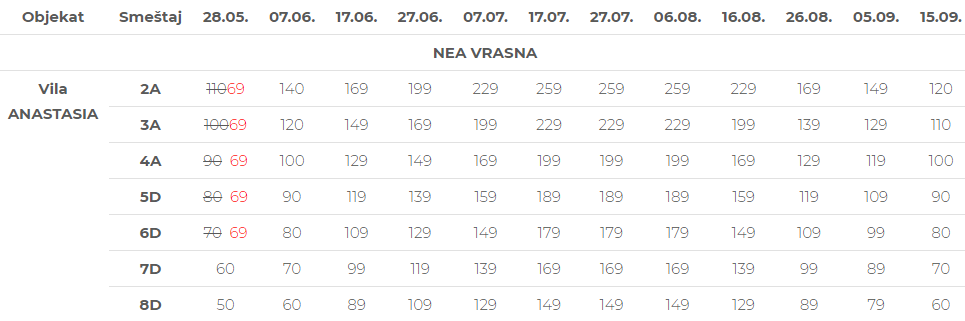 Vila Anastasija cenovnik